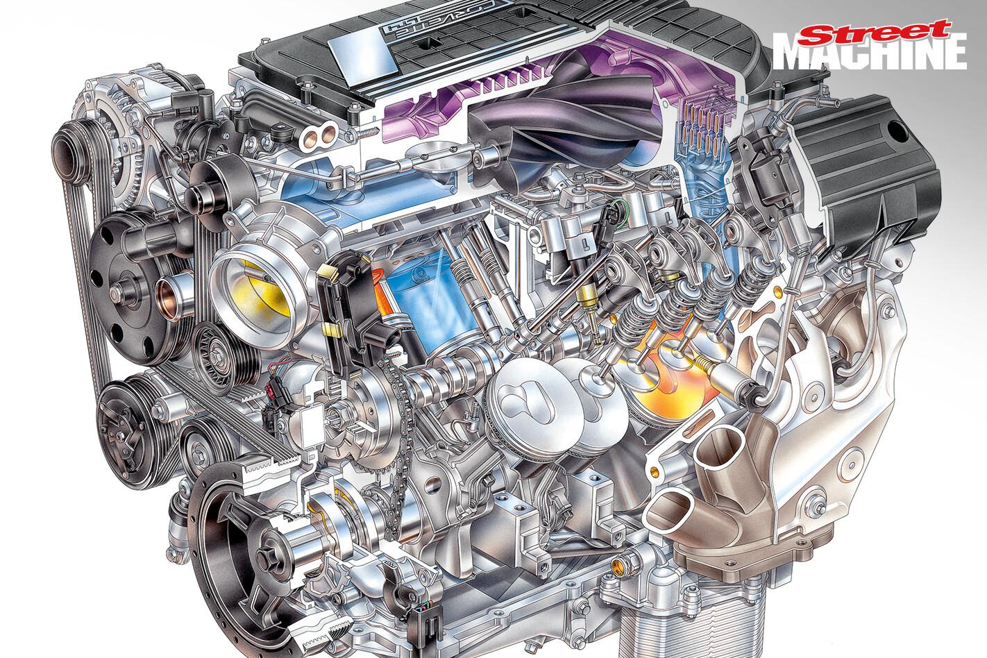 LT 4 Engine Nw Jpg