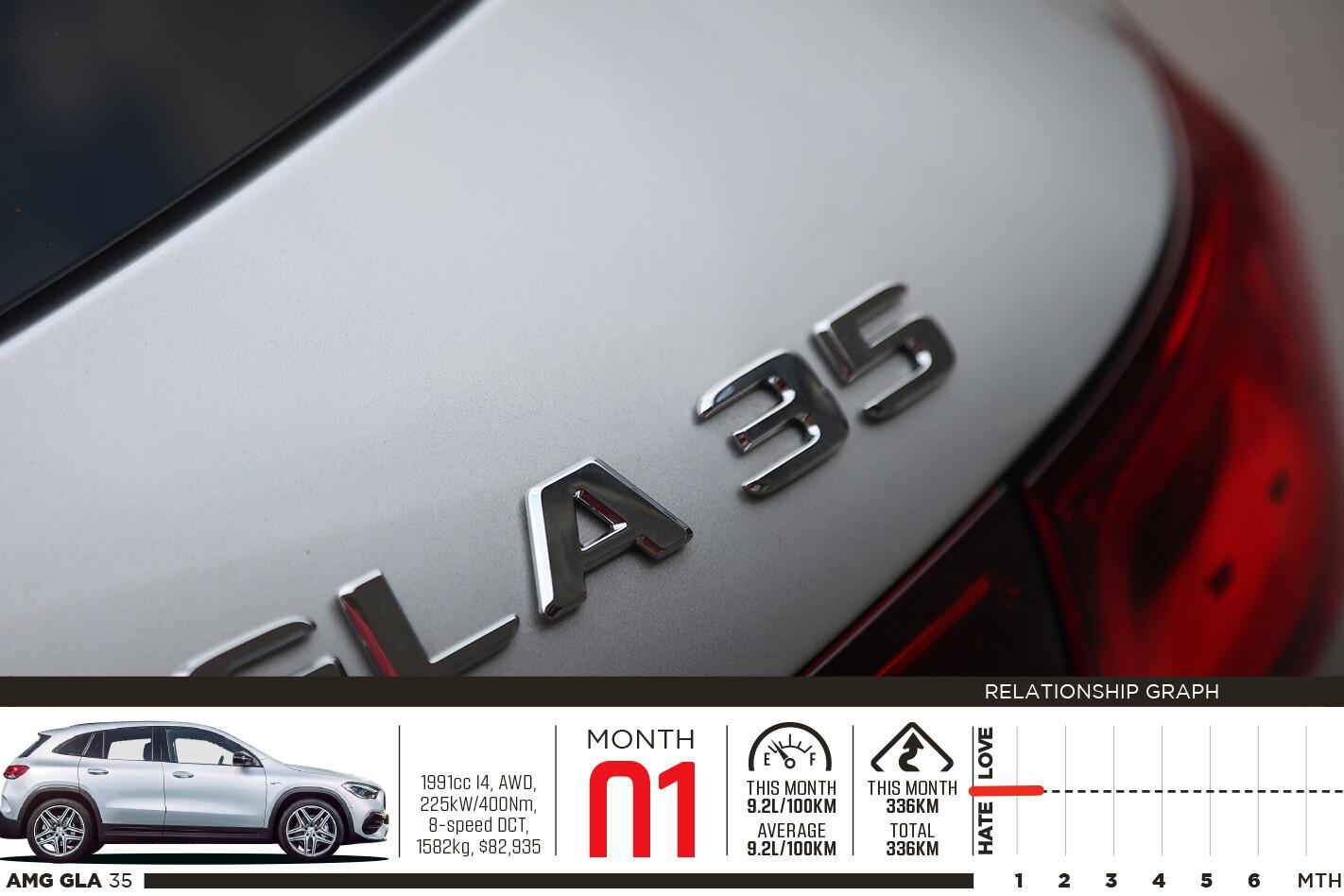 Mercedes AMG A 35 LTT Rear Badge 281 29 Jpg