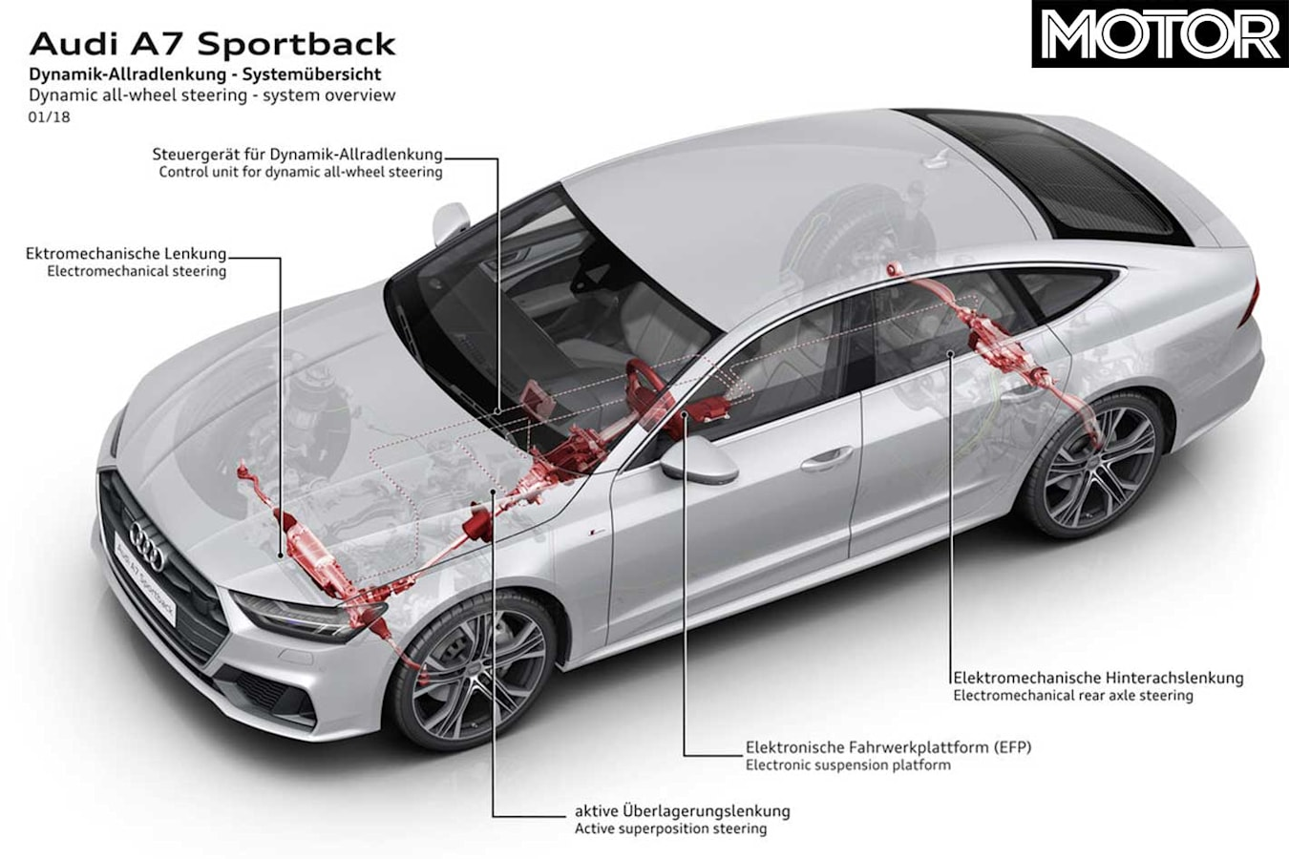 2019 Audi A 7 Sportback Dynamic Steering Diagram Jpg