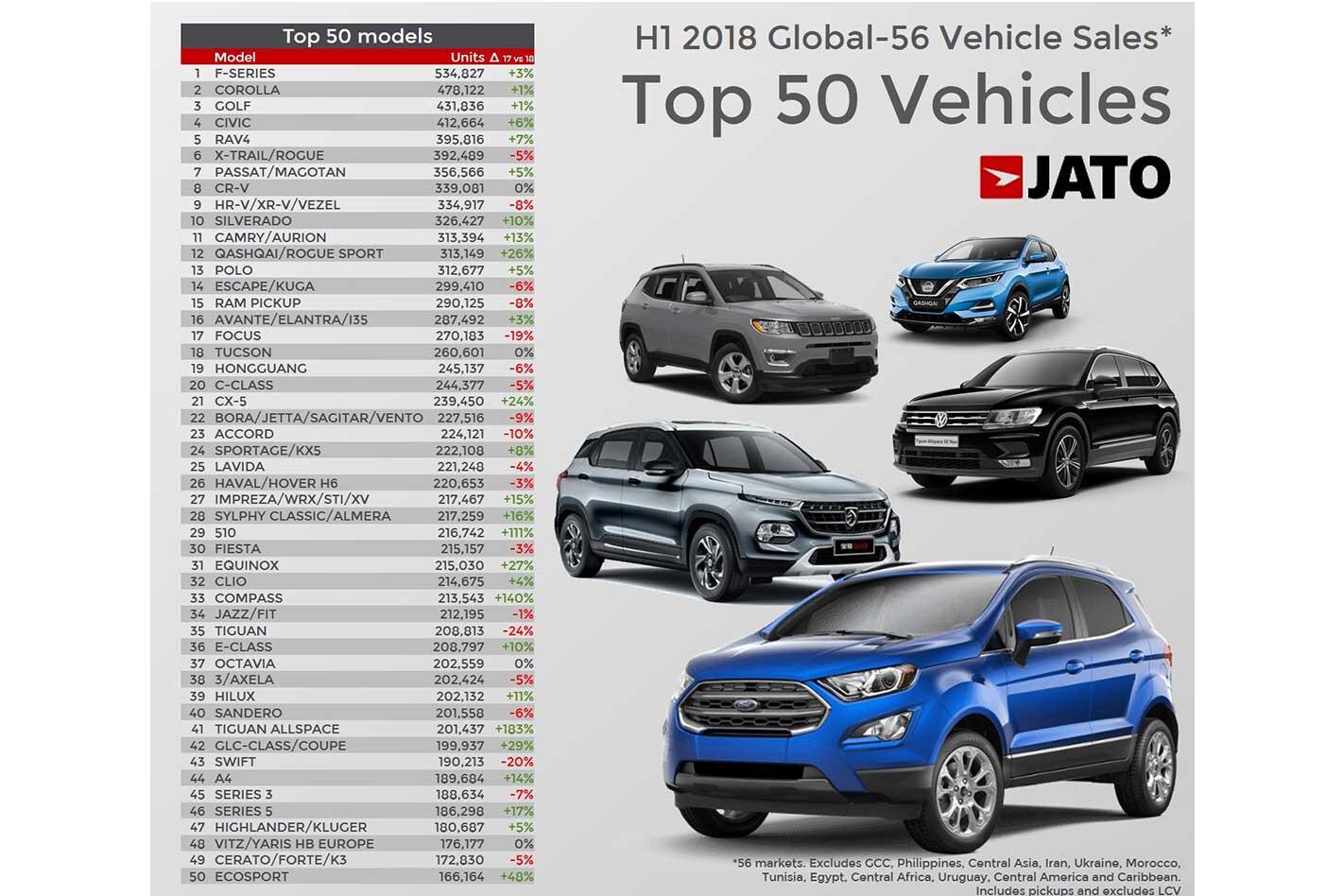 Top 50 Sales Jpg