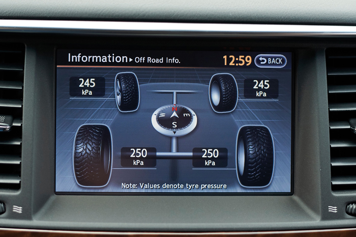 Onboard technology system