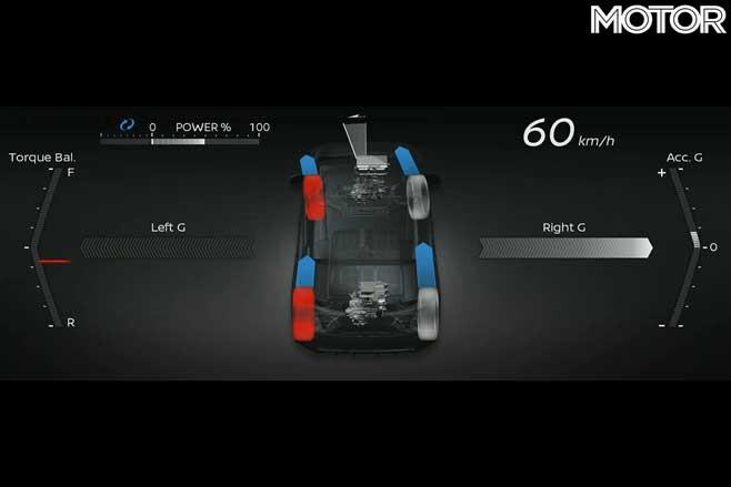 Nissan Leaf 227 K W Hot Hatch Test Bed Torque Vectoring Graphic Jpg