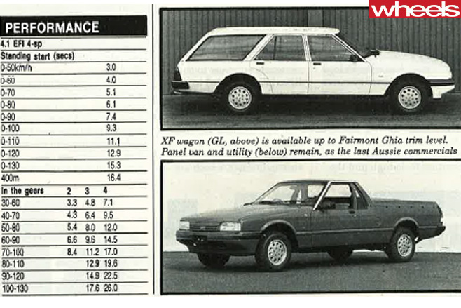 1984-Ford -Falcon -panel -van -and -ute