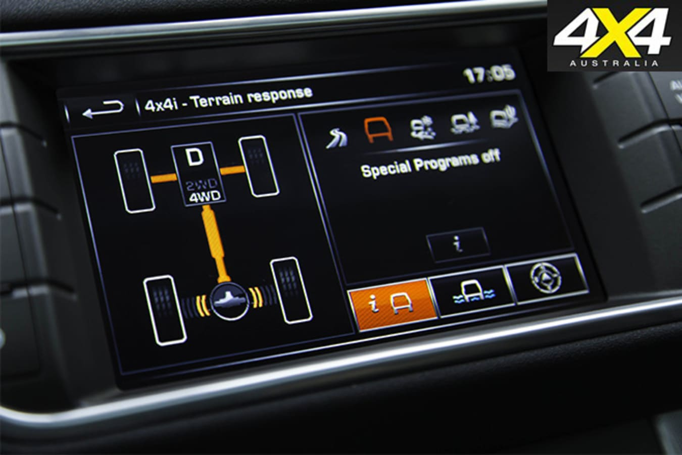 Electronic Chassis Control System 1 Jpg