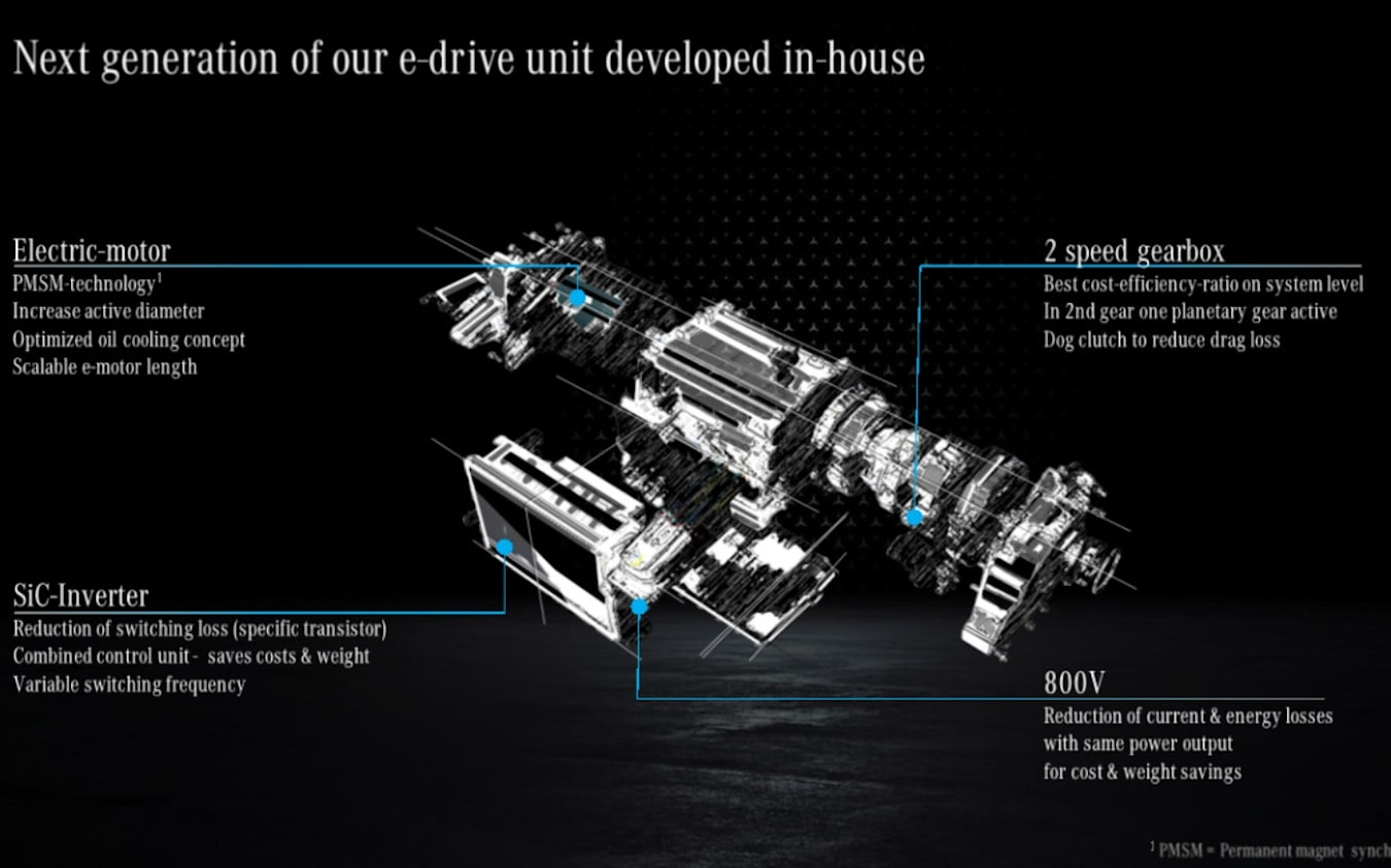 Mercedes EQ powertrain