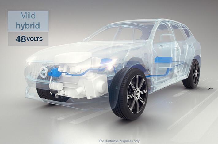 End Of Cars Hybrid Jpg