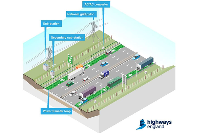 Electric Highway England