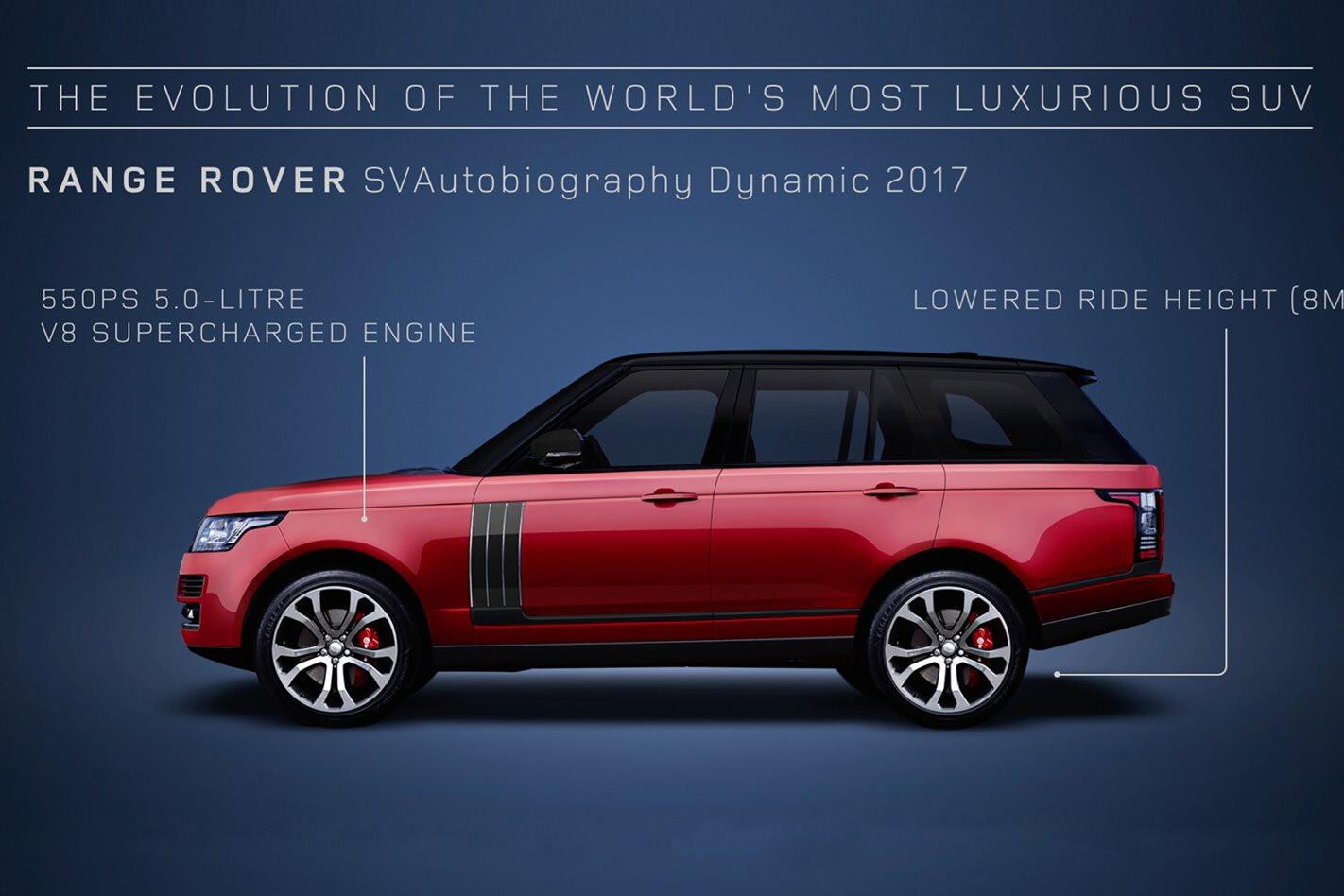 Video: Range Rover Evolution