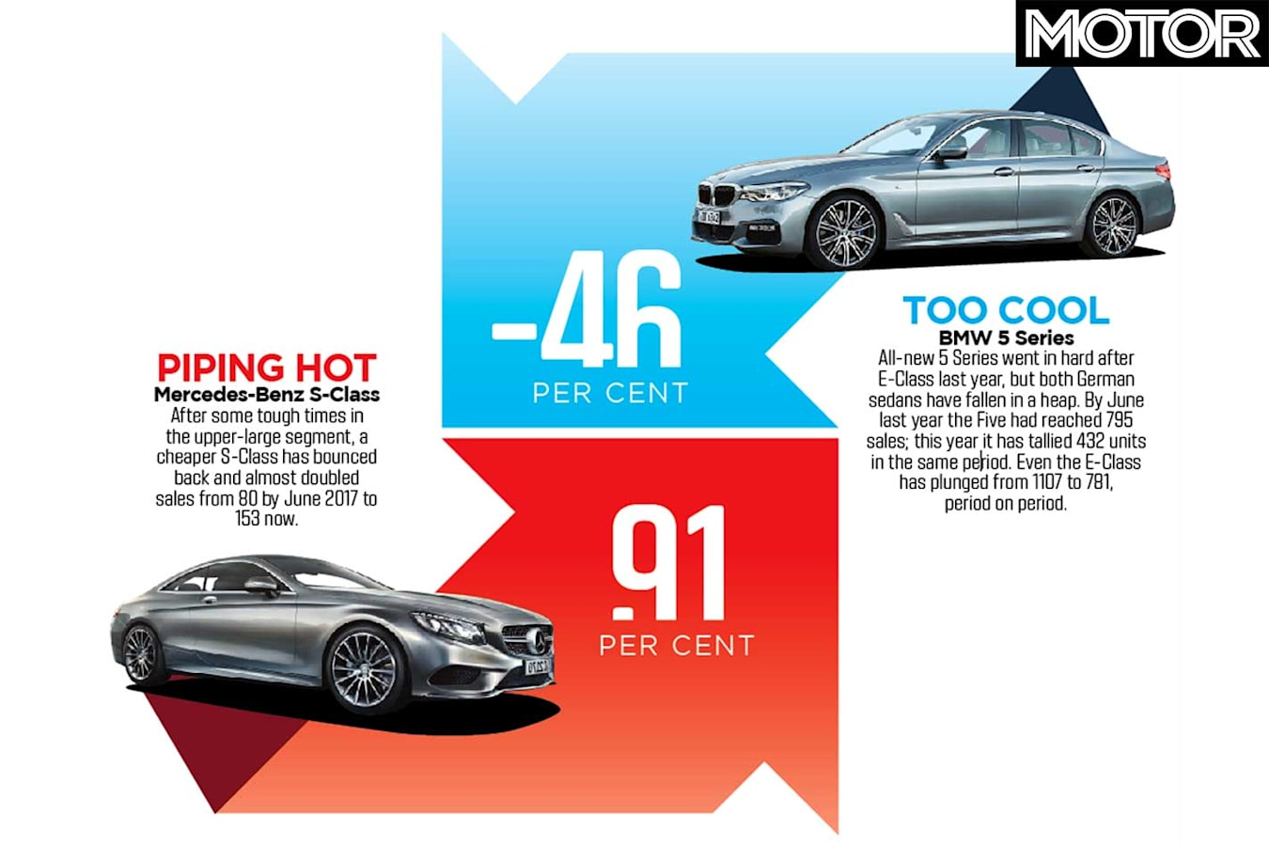 SU Vs Surge Coupes And Sports Cars Tumble Jpg