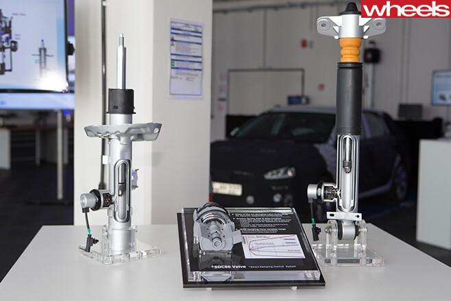 Hyundai -N-Divison -technology