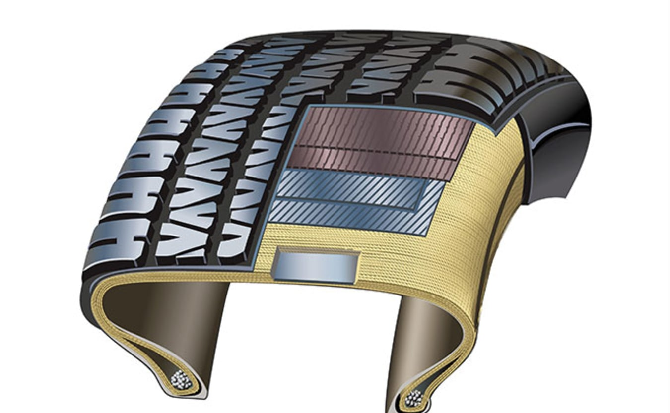 Tyre cross-section