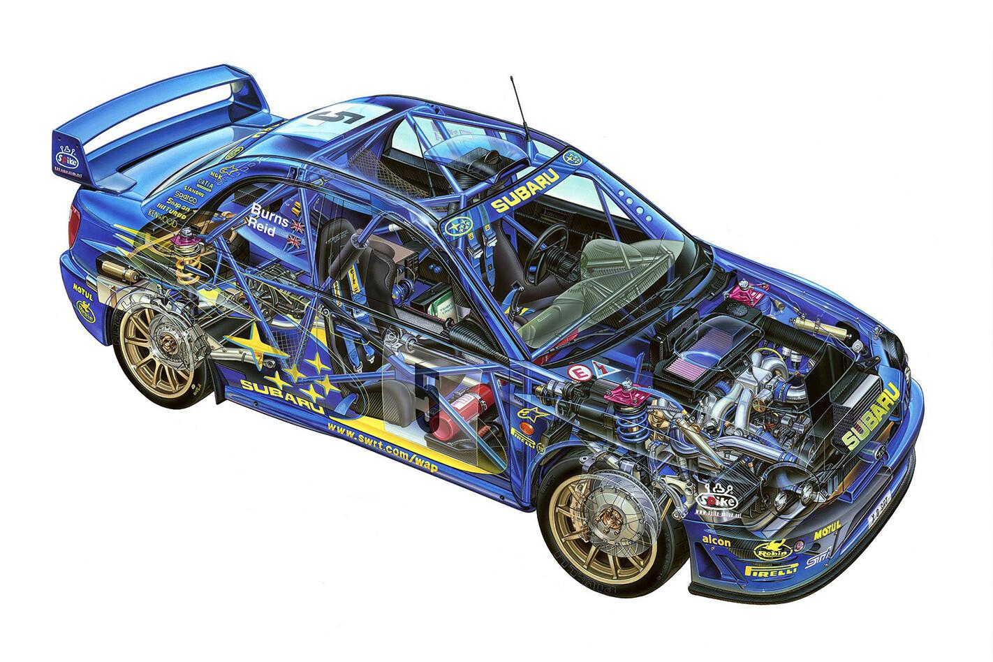 Subaru Impreza Wrx Sti Cutaway Jpg