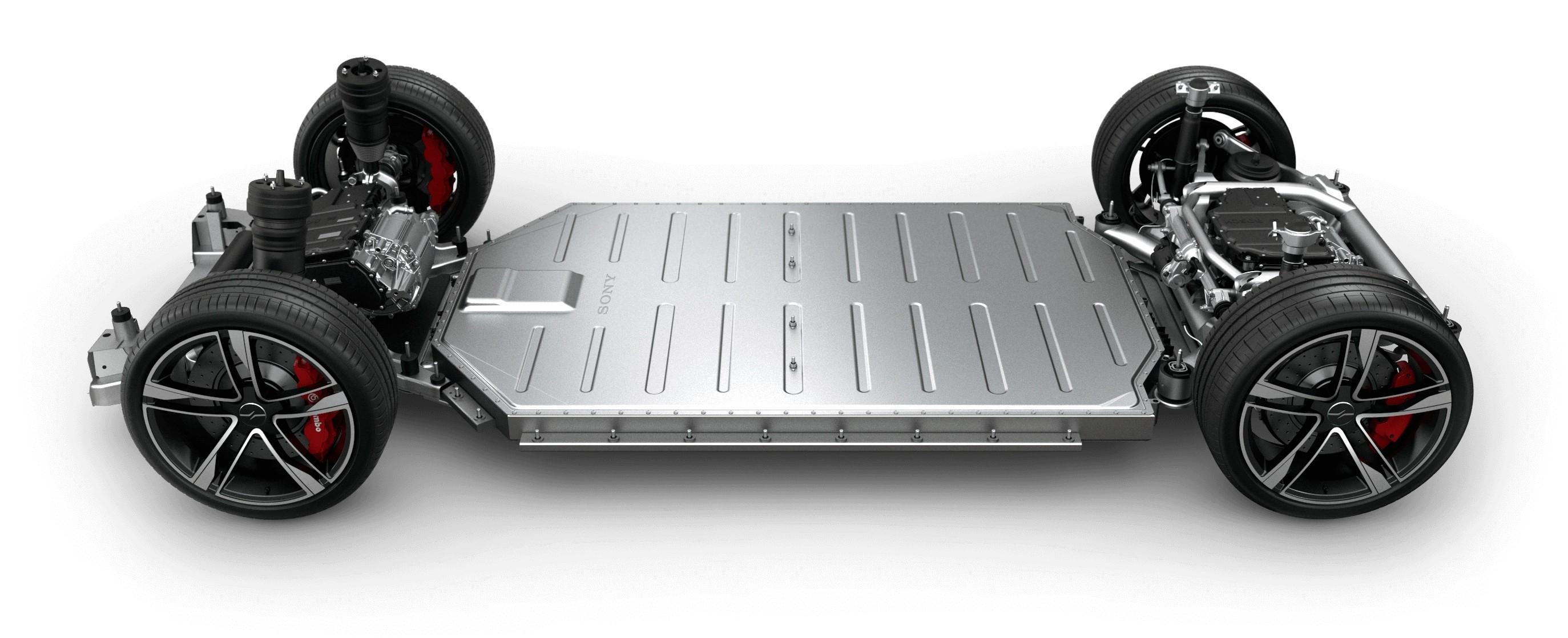 Electric vehicle platform 'skateboard