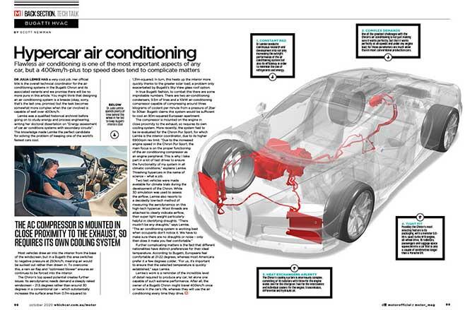 Bugatti air-conditioning tech.