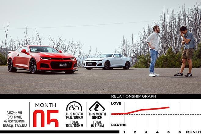 Camaro ZL1s and graph