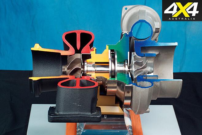 Inside a turbocharger