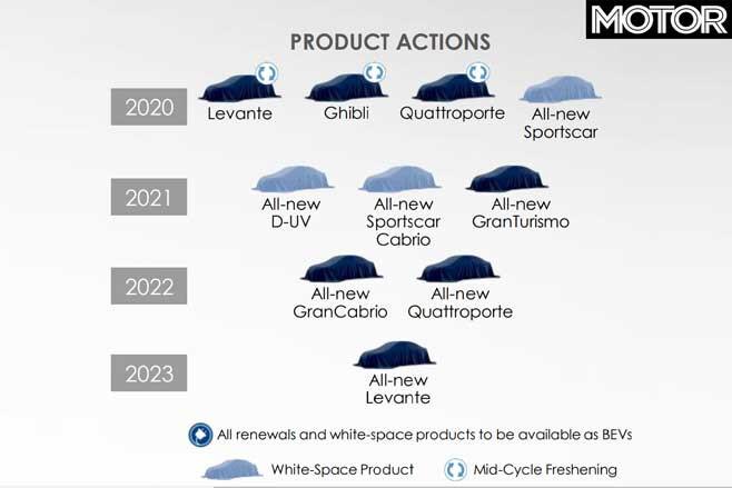 Maserati Product Roadmap Jpg