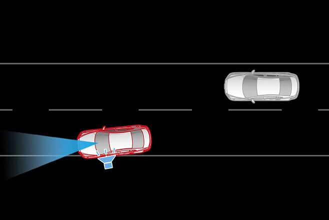 Mazda CX-9 safety system