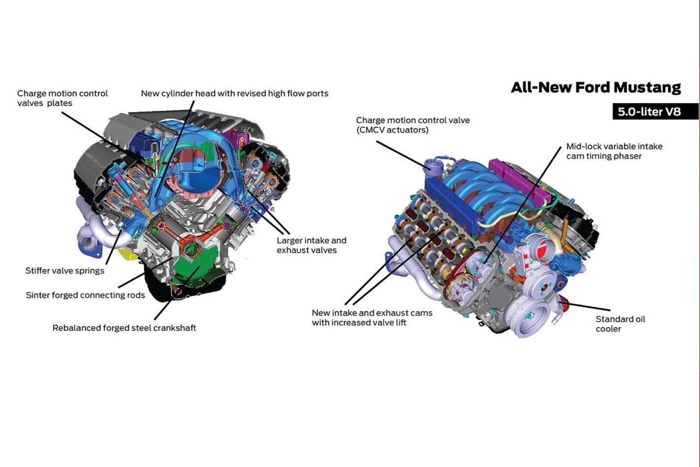Ford V 8 Diagram Jpg