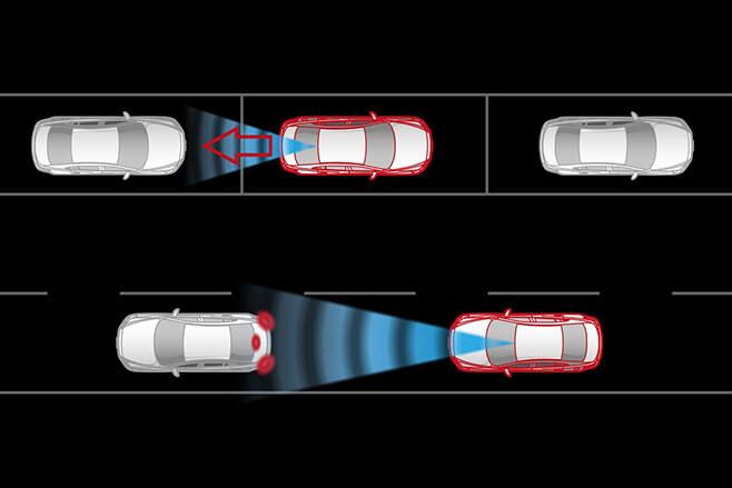 Mazda AEB technology