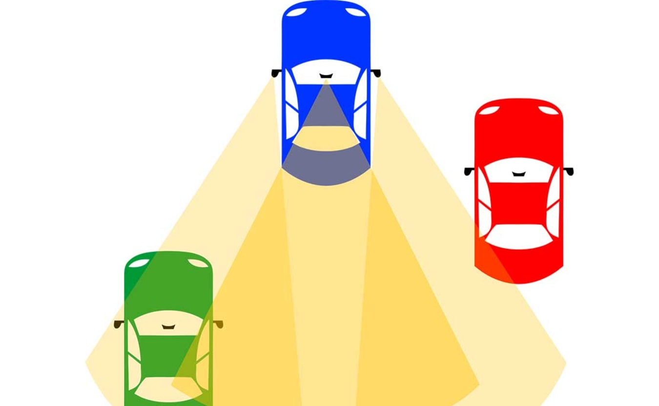 Finding a blind spot - wiki images