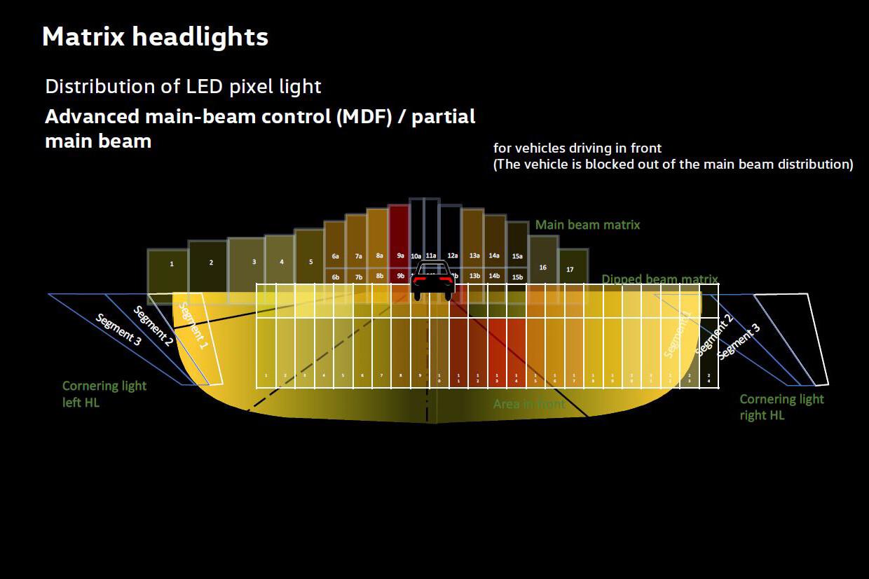Matrix LED 3 Jpg