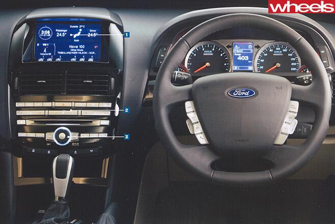 Ford -fg -falcon -interior -dash