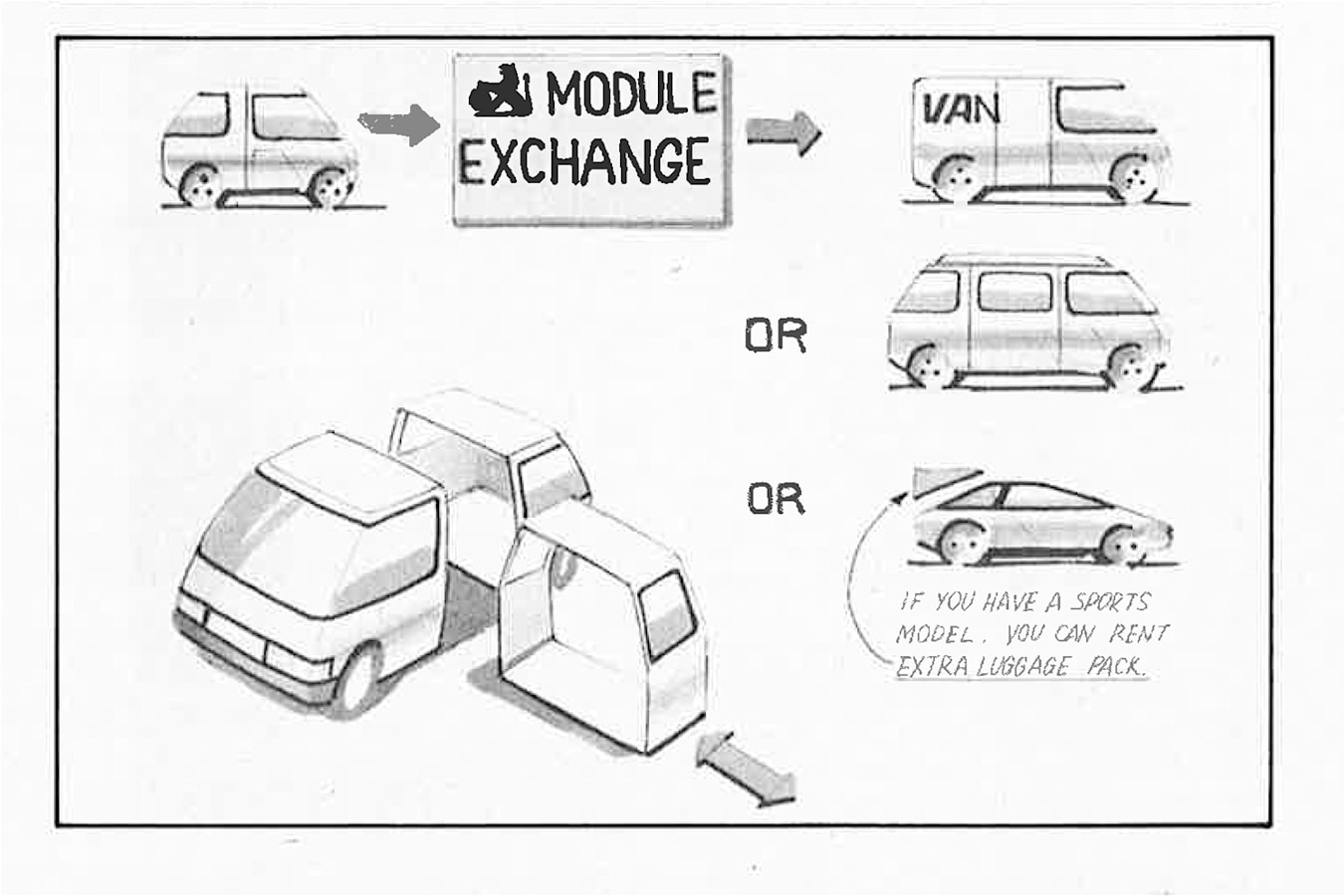 Car Design for the Next 25 Years